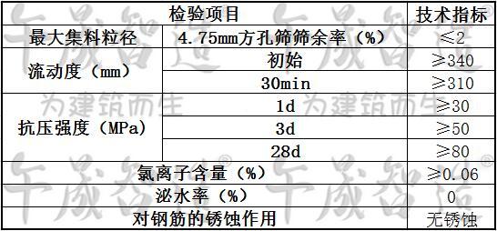 风电基础灌浆砂浆,风电基础灌浆料,C80灌浆料